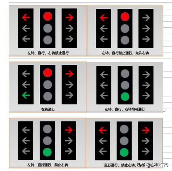 《圆饼红灯都能右转?看过后你就清楚了》