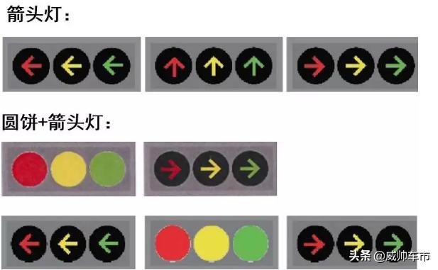 圆饼红灯都能右转?看过后你就清楚了
