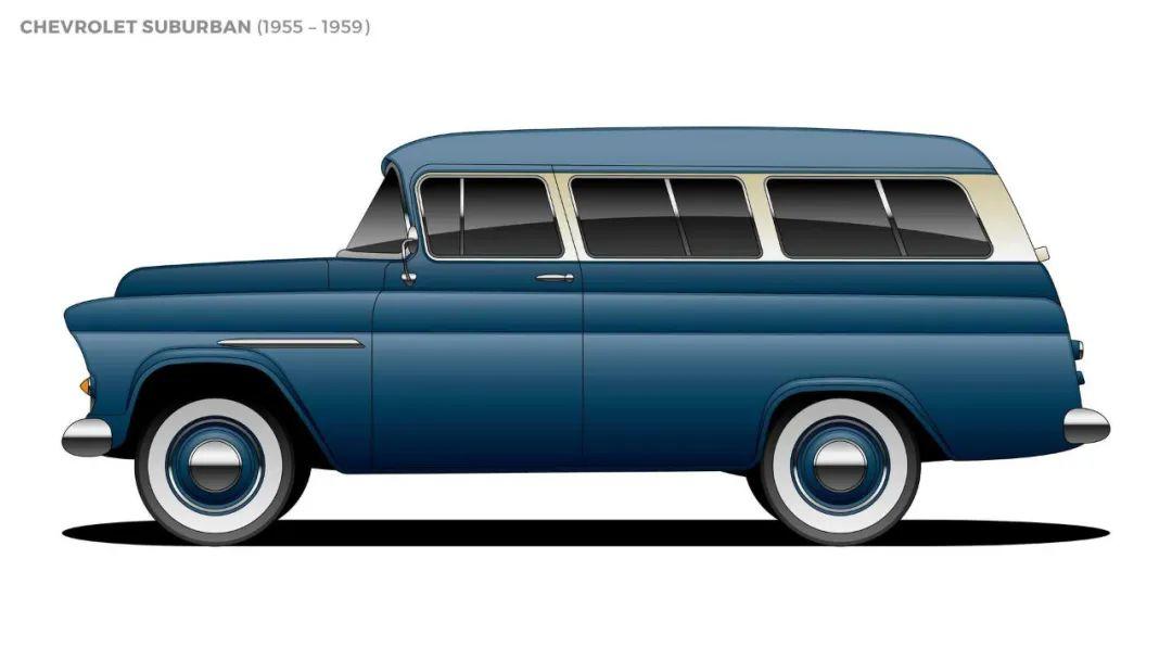 《SUV开创者——雪佛兰12代车型简图》